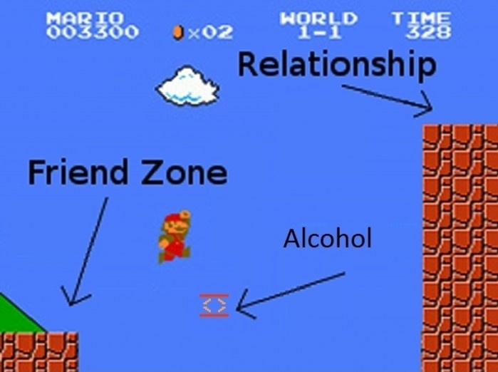 The Friend Zone Dilemma